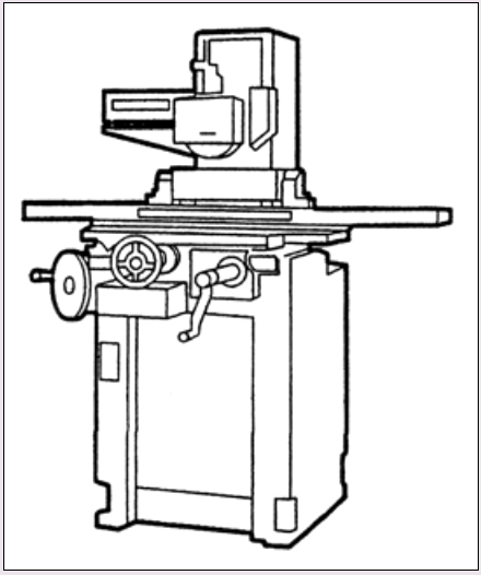 DRO system on grinding machine